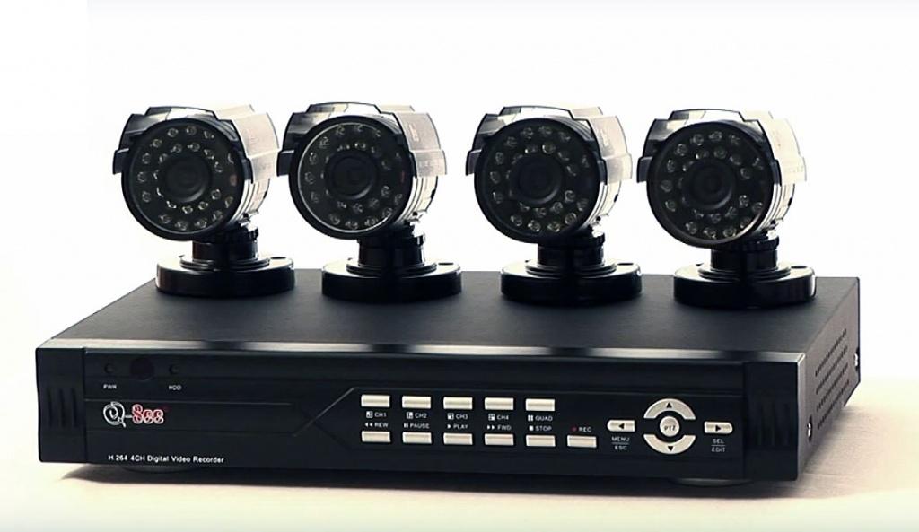 Виды систем видеонаблюдения